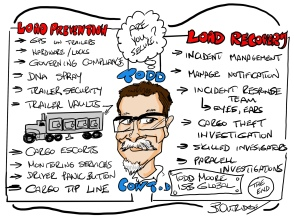 Graphic Recording-Todd Moore