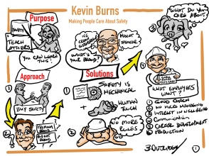 Graphic Recording-Kevin Burns